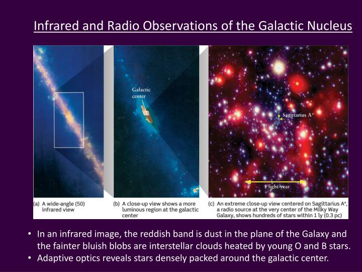 Infrared and Radio Observations of the Galactic Nucleus