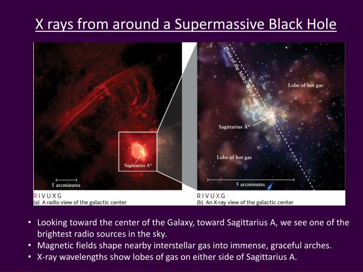 X rays from around a Supermassive Black Hole