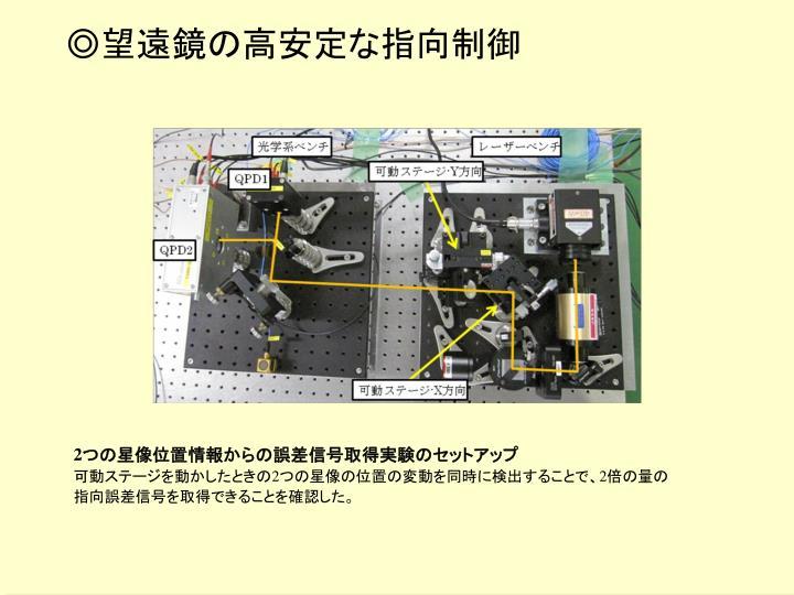 ◎望遠鏡の高安定な指向制御