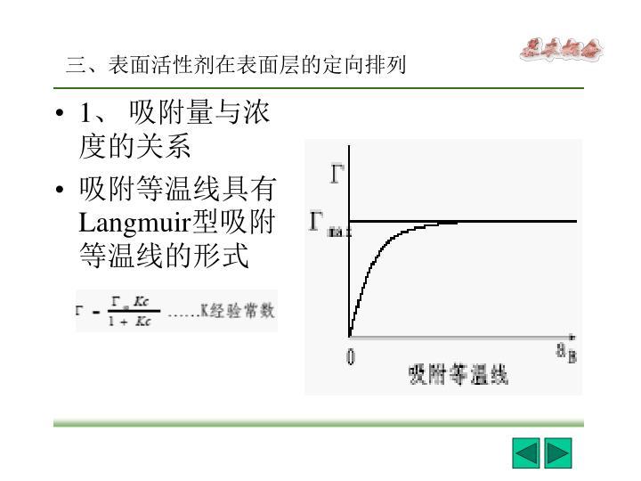 三、表面活性剂在表面层的定向排列