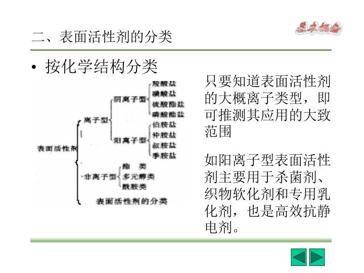 二、表面活性剂的分类