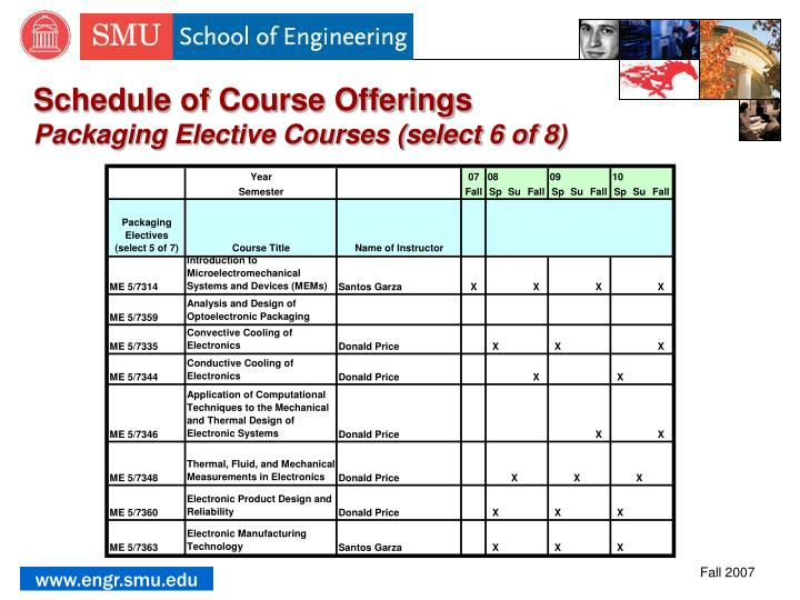 Schedule of Course Offerings
