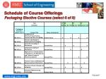 schedule of course offerings packaging elective courses select 6 of 8