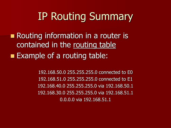 IP Routing Summary