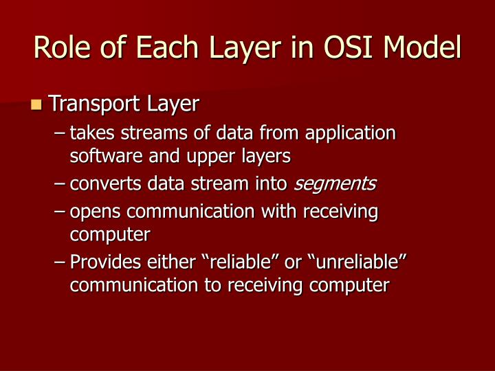 Role of Each Layer in OSI Model