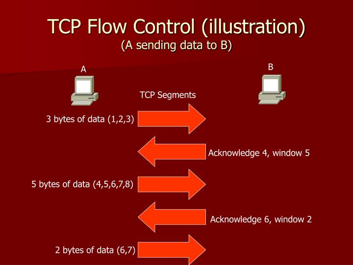 TCP Flow Control (illustration)