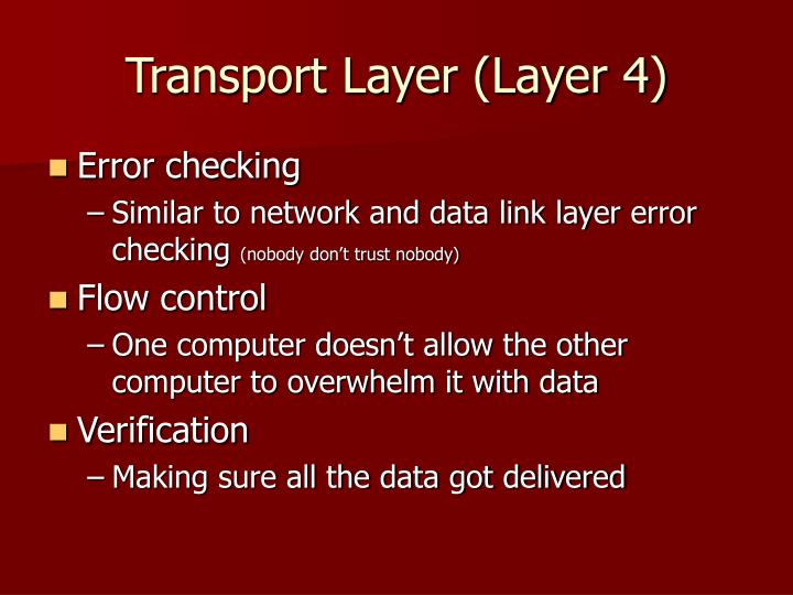 Transport Layer (Layer 4)