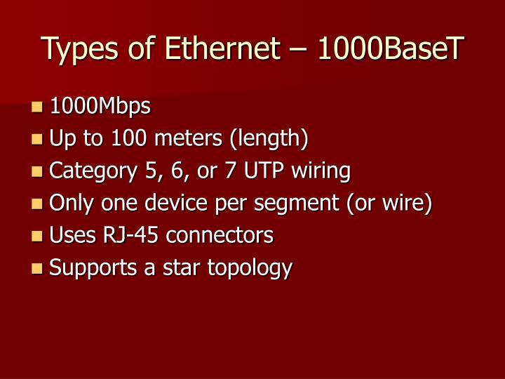 Types of Ethernet – 1000BaseT