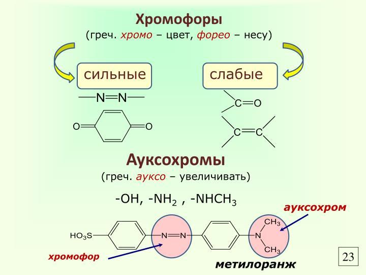 Хромофоры