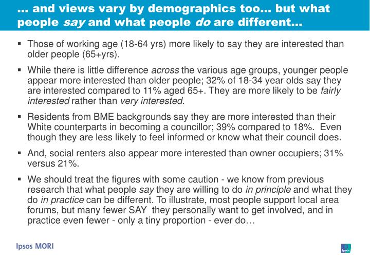 … and views vary by demographics too… but what people