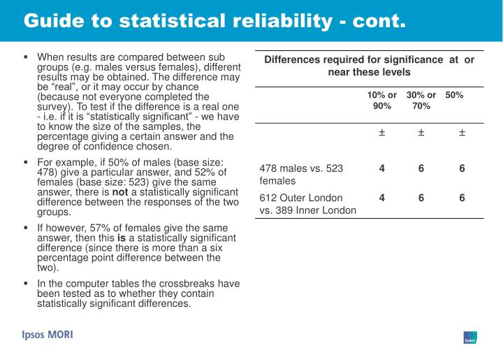 Guide to statistical reliability - cont.