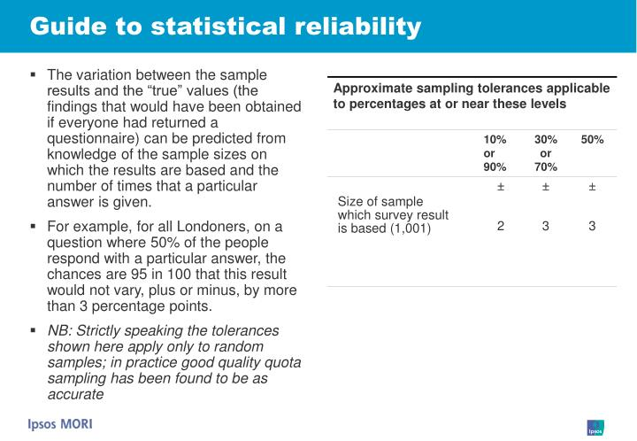 Guide to statistical reliability