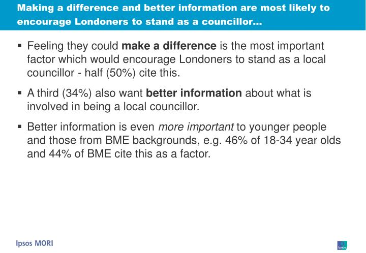 Making a difference and better information are most likely to encourage Londoners to stand as a councillor…