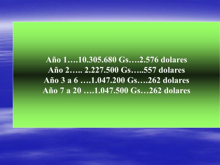 Año 1….10.305.680 Gs….2.576 dolares