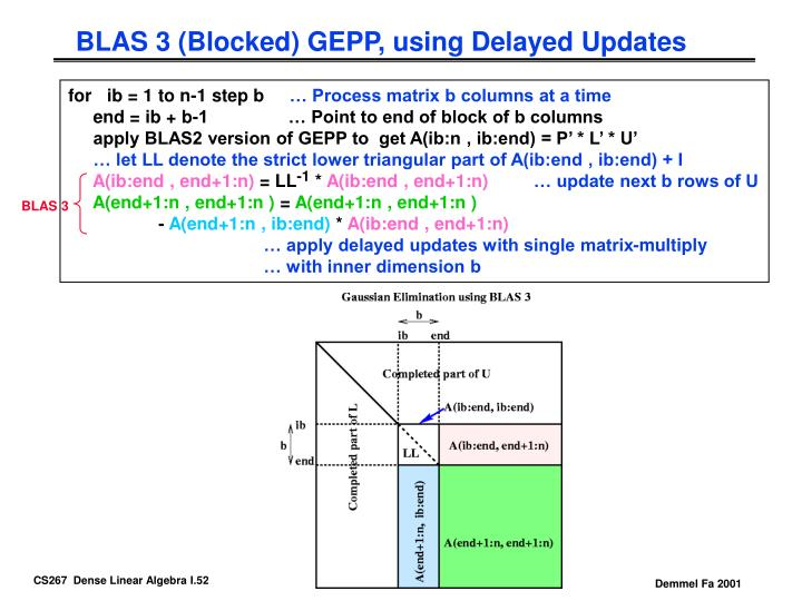 BLAS 3 (Blocked) GEPP, using Delayed Updates
