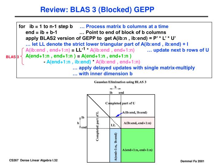 Review: BLAS 3 (Blocked) GEPP