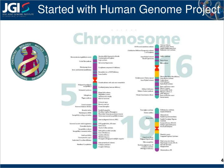 Started with Human Genome Project