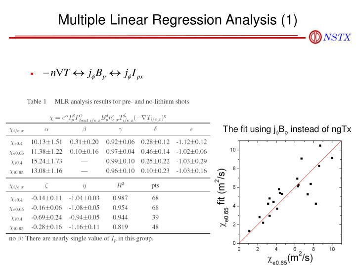 Multiple Linear Regression Analysis (1)
