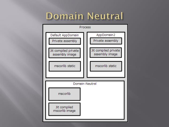Domain Neutral