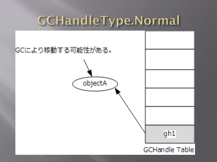 GCHandleType.Normal