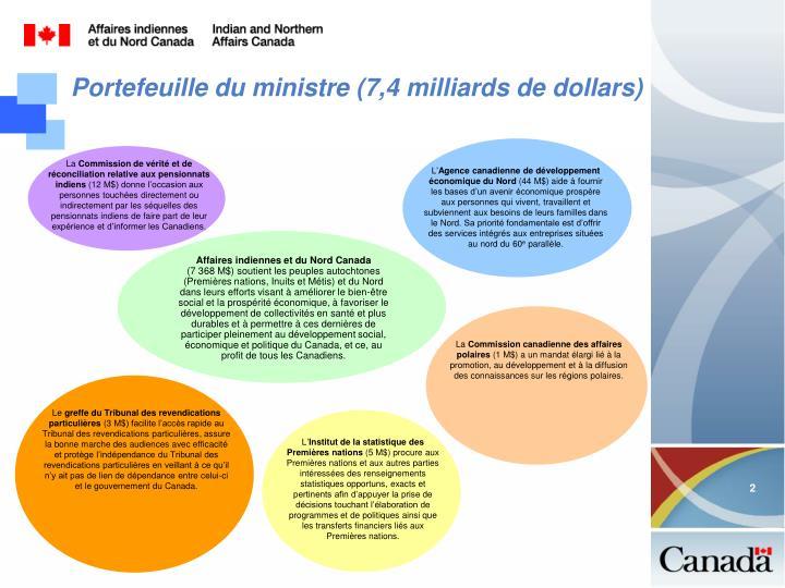 Portefeuille du ministre (7,4 milliards de dollars)