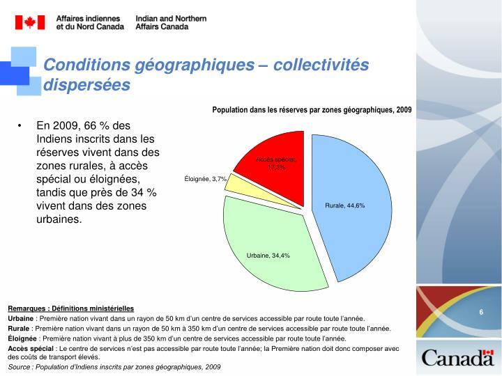 Population dans les réserves par zones géographiques, 2009