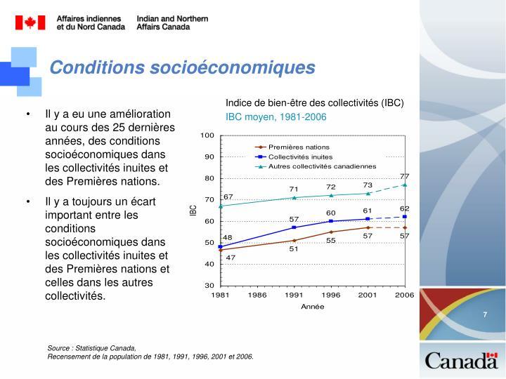 Conditions socioéconomiques