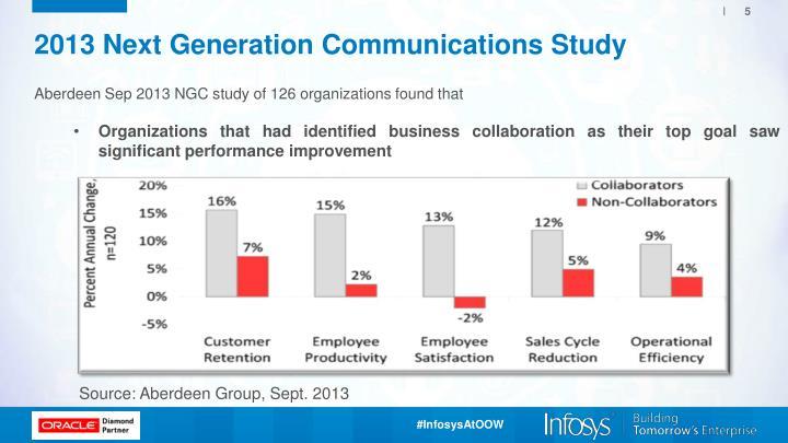 2013 Next Generation Communications Study