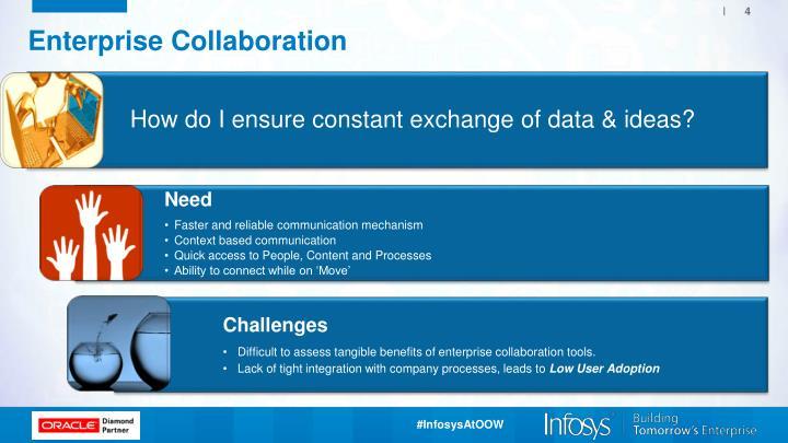 Enterprise Collaboration