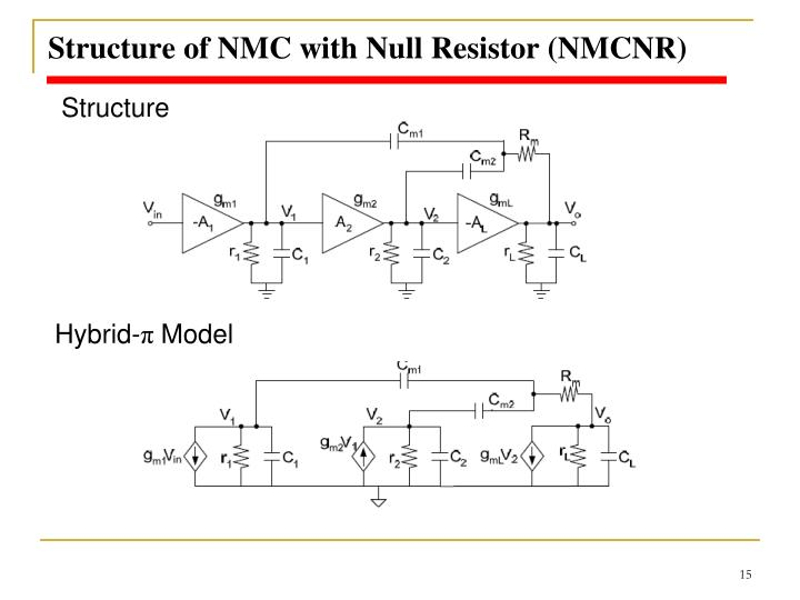 Structure of NMC with Null Resistor (NMCNR)