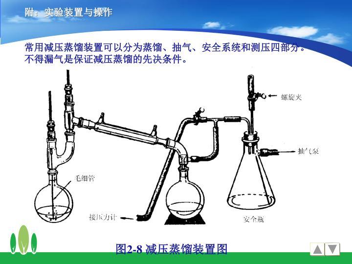 附:实验装置与操作