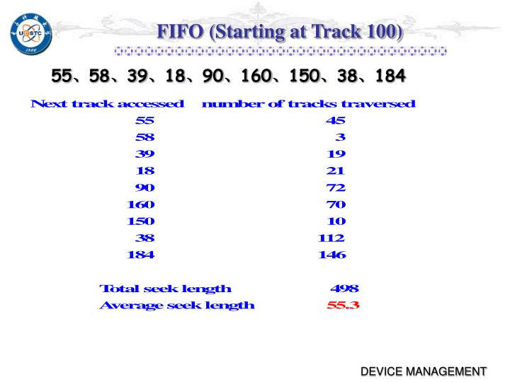 FIFO (Starting at Track 100)