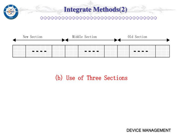 Integrate Methods(2)