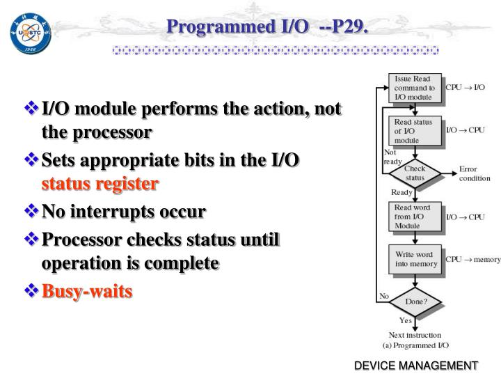 Programmed I/O  --P29.