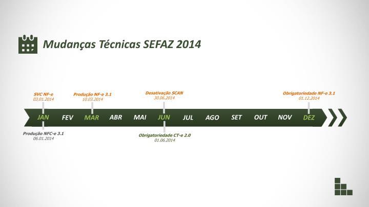 Mudanças Técnicas SEFAZ 2014