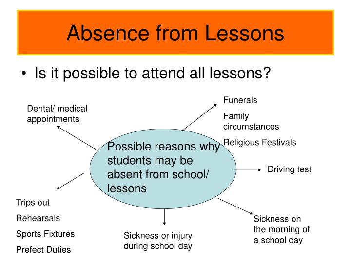 Is it possible to attend all lessons?