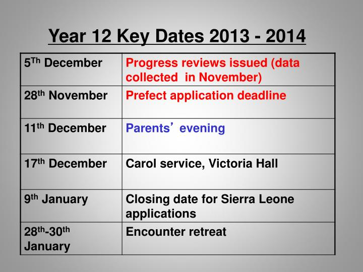 Year 12 Key Dates 2013 - 2014