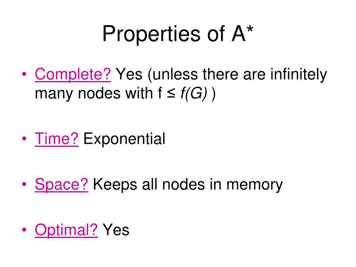 Properties of A*