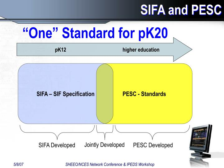 """""""One"""" Standard for pK20"""