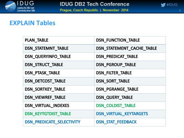 EXPLAIN Tables