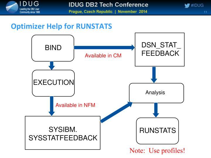 Optimizer Help for RUNSTATS