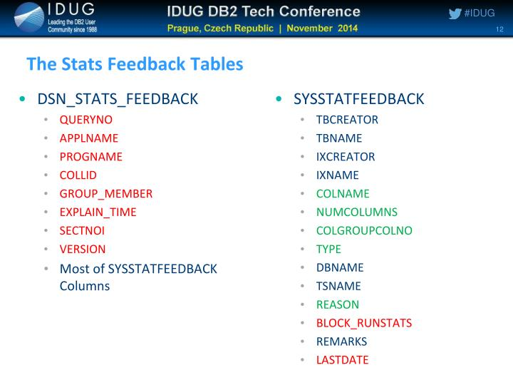 The Stats Feedback Tables