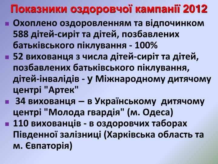 Показники оздоровчої кампанії 2012