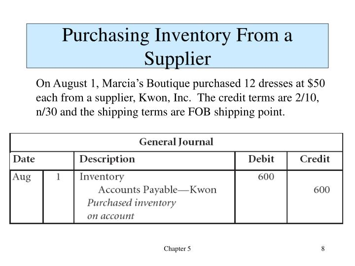 Purchasing Inventory From a Supplier