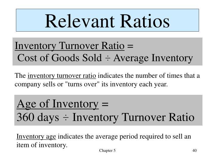 Relevant Ratios