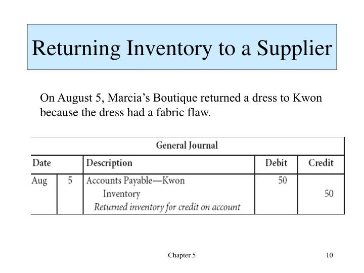 Returning Inventory to a Supplier
