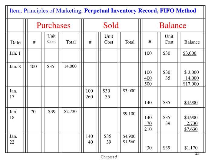 Item: Principles of Marketing,