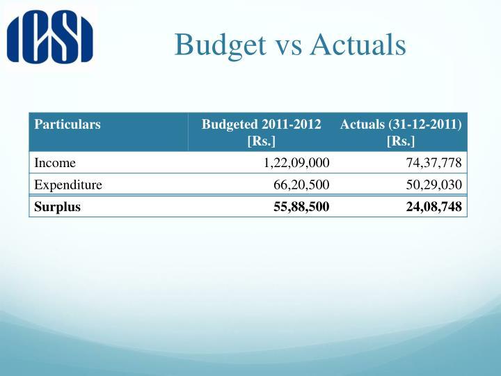 Budget vs Actuals