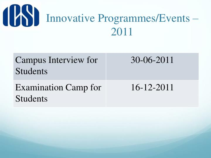 Innovative Programmes/Events –