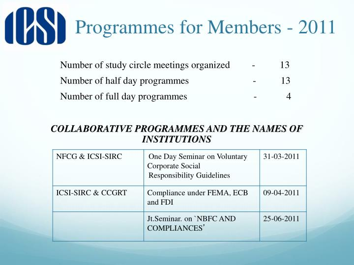 Programmes for Members - 2011